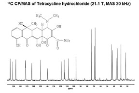 tetracycline nmr